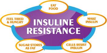 img-insulin-1